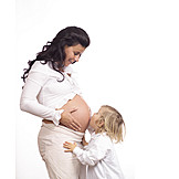 Pregnancy, Birth control, Siblings