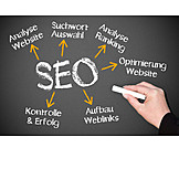 Analysis, Search engine, Optimising, Search engine optimization